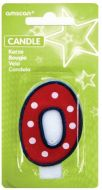 #0 Numeral Candle With Dots